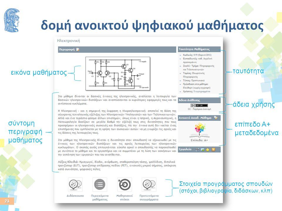 21 δομή ανοικτού ψηφιακού μαθήματος ταυτότητα επίπεδο Α+ μεταδεδομένα άδεια χρήσης Στοιχεία προγράμματος σπουδών (στόχοι, βιβλιογραφία, διδάσκων, κλπ) εικόνα μαθήματος σύντομη περιγραφή μαθήματος