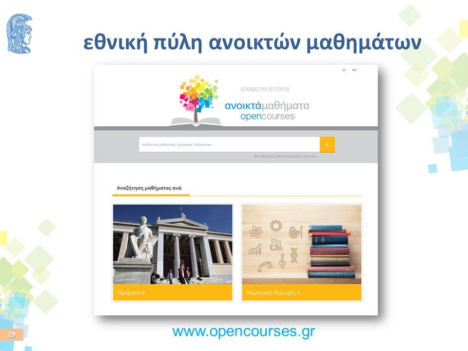 29 εθνική πύλη ανοικτών μαθημάτων www.opencourses.gr