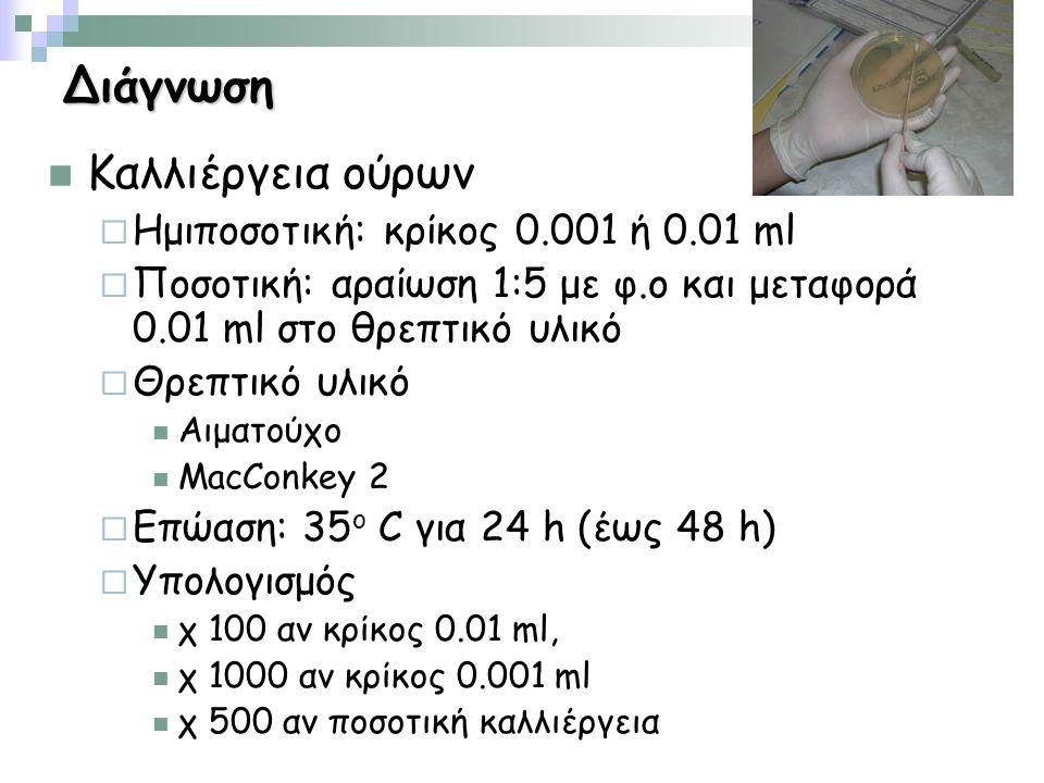 Διάγνωση  Ημιποσοτική: κρίκος 0.001 ή 0.01 ml  Ποσοτική: αραίωση 1:5 με φ.ο και μεταφορά 0.01 ml στο θρεπτικό υλικό  Θρεπτικό υλικό Αιματούχο MacConkey 2  Επώαση: 35 o C για 24 h (έως 48 h)  Υπολογισμός χ 100 αν κρίκος 0.01 ml, χ 1000 αν κρίκος 0.001 ml χ 500 αν ποσοτική καλλιέργεια