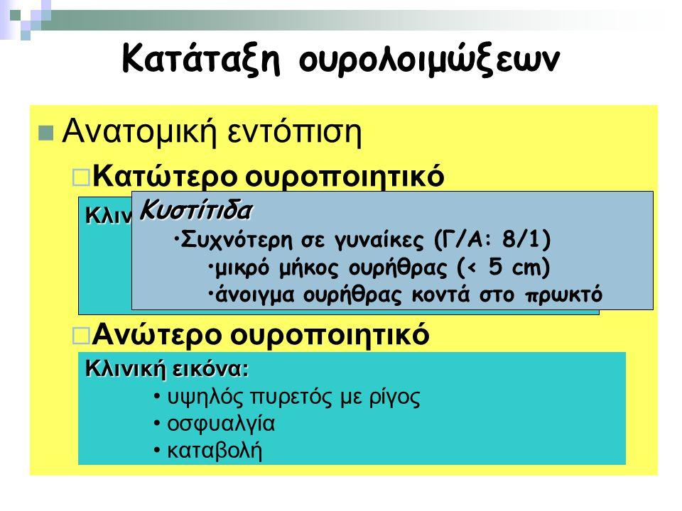 Κατάταξη ουρολοιμώξεων Ανατομική εντόπιση  Κατώτερο ουροποιητικό Κυστίτιδα Οξύ ουρηθρικό σύνδρομο ουρηθρίτιδα, προστατίτιδα  Ανώτερο ουροποιητικό πυελονεφρίτιδα (νεφρός & πυελοκαλυκικό σύστημα) Κλινική εικόνα: συχνουρία δυσουρία καύσος Κλινική εικόνα: υψηλός πυρετός με ρίγος οσφυαλγία καταβολή Κυστίτιδα Συχνότερη σε γυναίκες (Γ/Α: 8/1) μικρό μήκος ουρήθρας (< 5 cm) άνοιγμα ουρήθρας κοντά στο πρωκτό