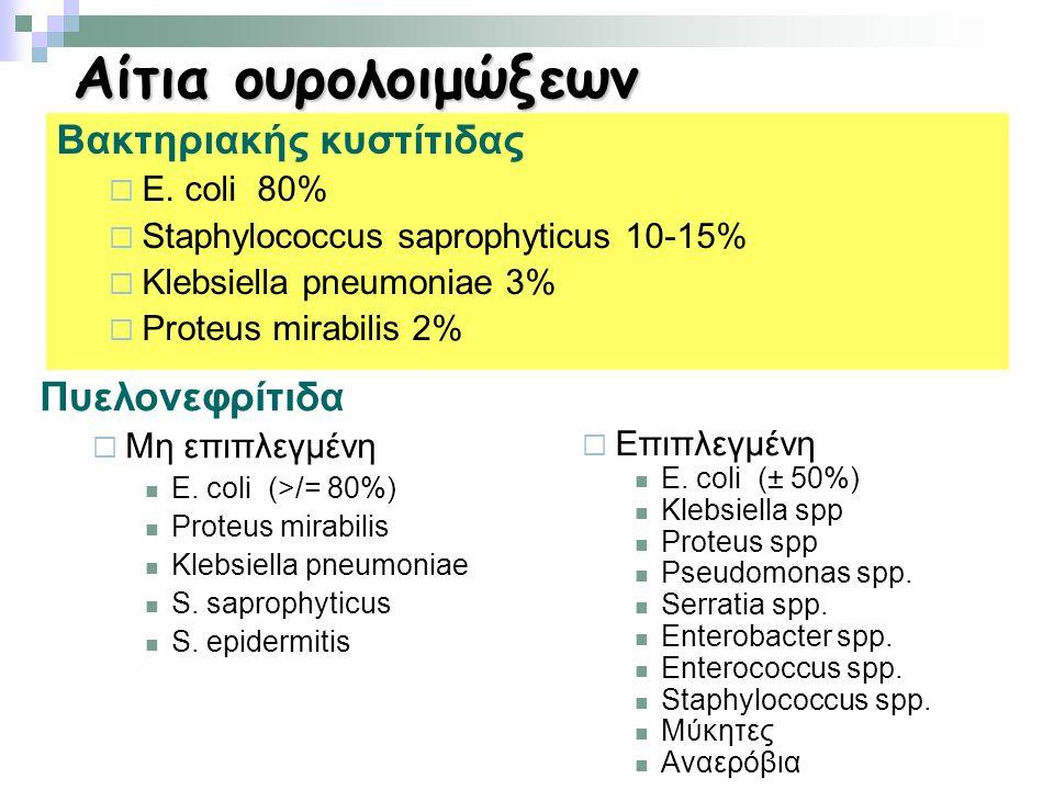 Αίτια ουρολοιμώξεων Βακτηριακής κυστίτιδας  E.