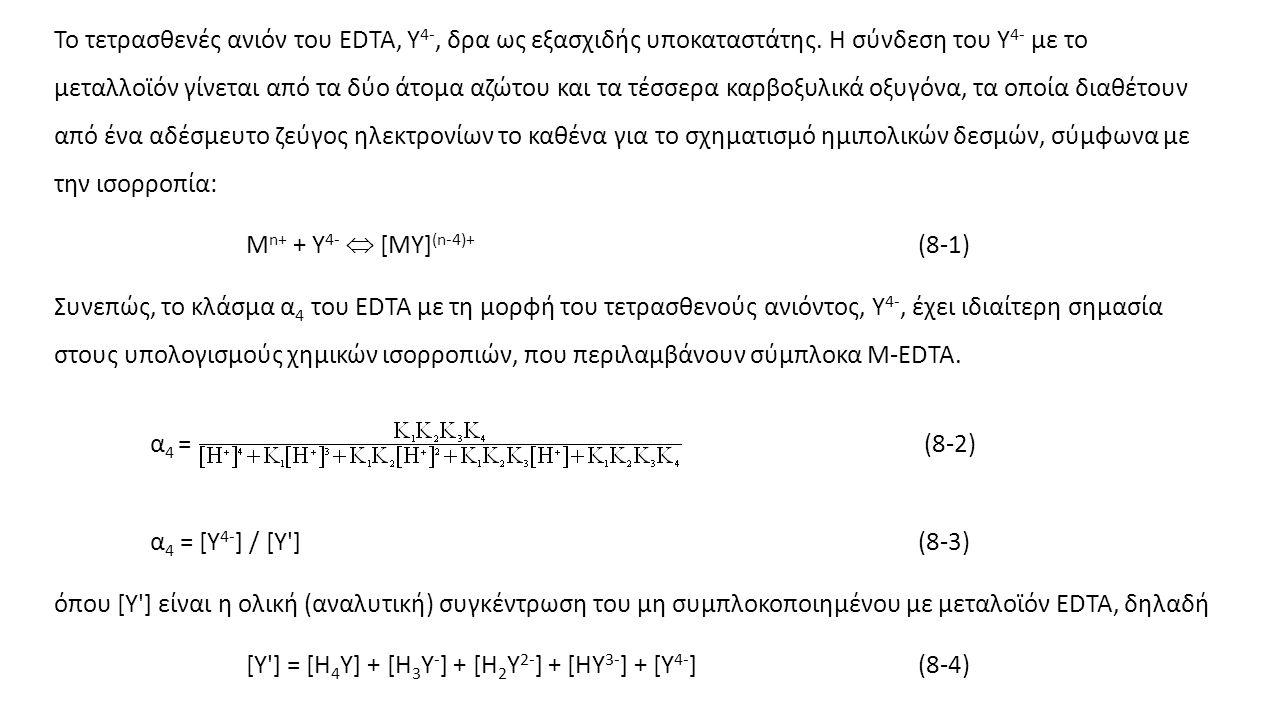 Το τετρασθενές ανιόν του EDTA, Υ 4-, δρα ως εξασχιδής υποκαταστάτης.