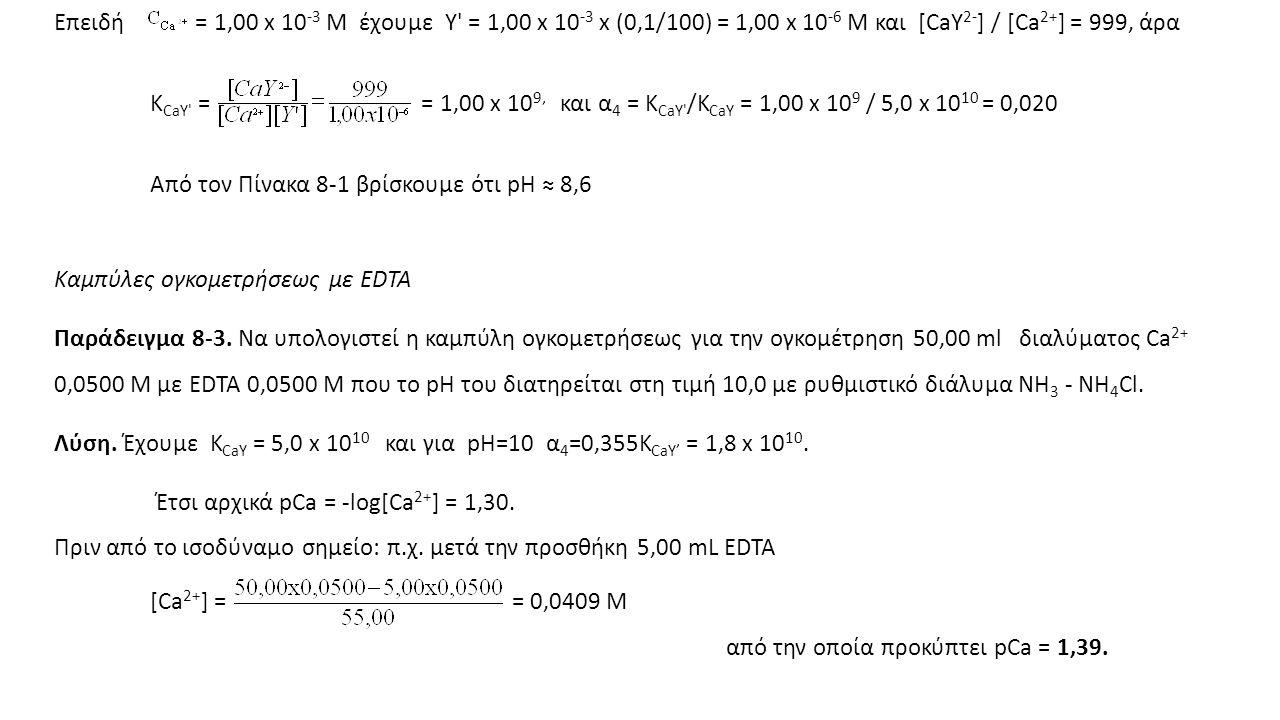 Επειδή = 1,00 x 10 -3 M έχουμε Y = 1,00 x 10 -3 x (0,1/100) = 1,00 x 10 -6 M και [CaY 2- ] / [Ca 2+ ] = 999, άρα Κ CaY = = 1,00 x 10 9, και α 4 = Κ CaY /K CaY = 1,00 x 10 9 / 5,0 x 10 10 = 0,020 Από τον Πίνακα 8-1 βρίσκουμε ότι pH ≈ 8,6 Καμπύλες ογκομετρήσεως με EDTA Παράδειγμα 8-3.
