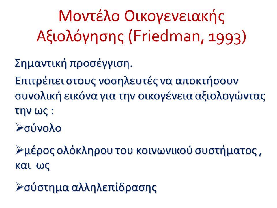 Μοντέλο Οικογενειακής Αξιολόγησης ( Friedman, 1993) Σημαντική προσέγγιση.
