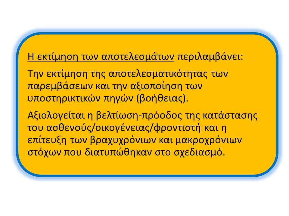 Η εκτίμηση των αποτελεσμάτων περιλαμβάνει: Την εκτίμηση της αποτελεσματικότητας των παρεμβάσεων και την αξιοποίηση των υποστηρικτικών πηγών (βοήθειας).