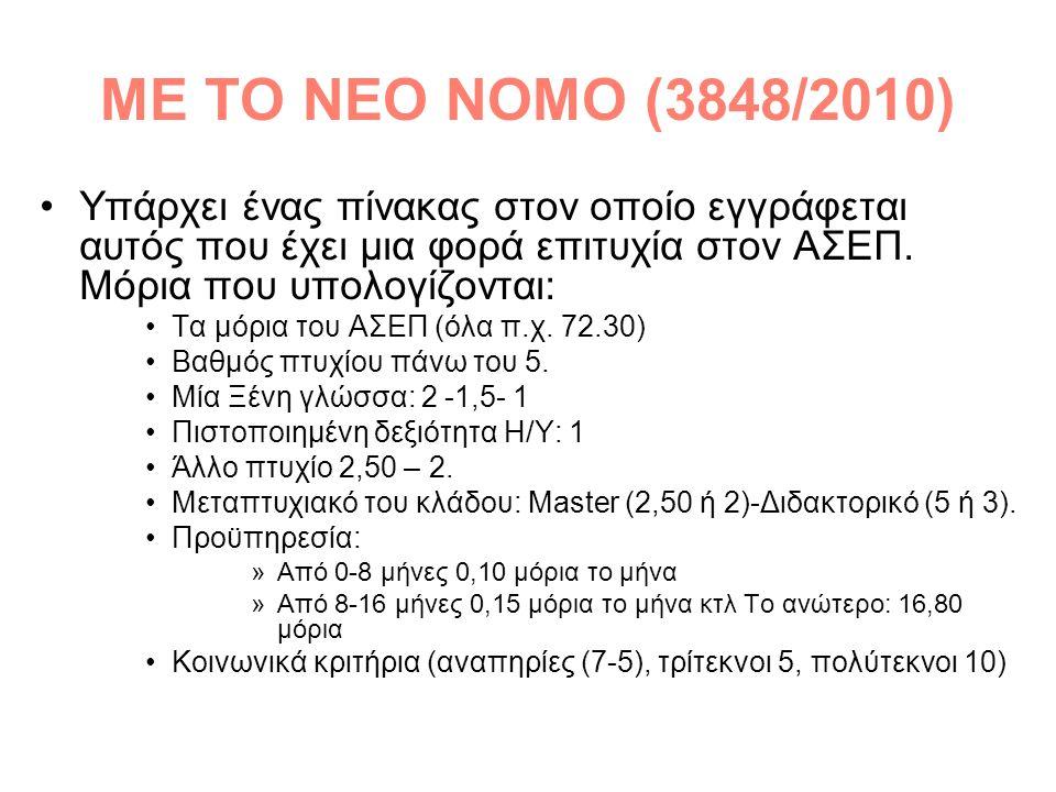 ΜΕ ΤΟ ΝΕΟ ΝΟΜΟ (3848/2010) Υπάρχει ένας πίνακας στον οποίο εγγράφεται αυτός που έχει μια φορά επιτυχία στον ΑΣΕΠ. Μόρια που υπολογίζονται: Τα μόρια το