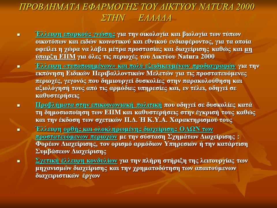 ΠΡΟΒΛΗΜΑΤΑ ΕΦΑΡΜΟΓΗΣ ΤΟΥ ΔΙΚΤΥΟΥ NATURA 2000 ΣΤΗΝ ΕΛΛΑΔΑ Έλλειψη επαρκούς γνώσης για την οικολογία και βιολογία των τύπων οικοτόπων και ειδών κοινοτικού και εθνικού ενδιαφέροντος, για τα οποία οφείλει η χώρα να λάβει μέτρα προστασίας και διαχείρισης καθώς και μη ύπαρξη ΕΠΜ για όλες τις περιοχές του Δικτύου Natura 2000 Έλλειψη επαρκούς γνώσης για την οικολογία και βιολογία των τύπων οικοτόπων και ειδών κοινοτικού και εθνικού ενδιαφέροντος, για τα οποία οφείλει η χώρα να λάβει μέτρα προστασίας και διαχείρισης καθώς και μη ύπαρξη ΕΠΜ για όλες τις περιοχές του Δικτύου Natura 2000 Έλλειψη «τυποποιημένων» και πολύ εξειδικευμένων προδιαγραφών για την εκπόνηση Ειδικών Περιβαλλοντικών Μελετών για τις προστατευόμενες περιοχές, γεγονός που δημιουργεί δυσκολίες στην παρακολούθηση και αξιολόγησή τους από τις αρμόδιες υπηρεσίες και, εν τέλει, οδηγεί σε καθυστερήσεις Έλλειψη «τυποποιημένων» και πολύ εξειδικευμένων προδιαγραφών για την εκπόνηση Ειδικών Περιβαλλοντικών Μελετών για τις προστατευόμενες περιοχές, γεγονός που δημιουργεί δυσκολίες στην παρακολούθηση και αξιολόγησή τους από τις αρμόδιες υπηρεσίες και, εν τέλει, οδηγεί σε καθυστερήσεις Προβλήματα στην επικοινωνιακή πολιτική που οδηγεί σε δυσκολίες κατά τη δημοσιοποίηση των ΕΠΜ και καθυστερήσεις στην έγκρισή τους καθώς και την έκδοση των σχετικών Π.Δ.