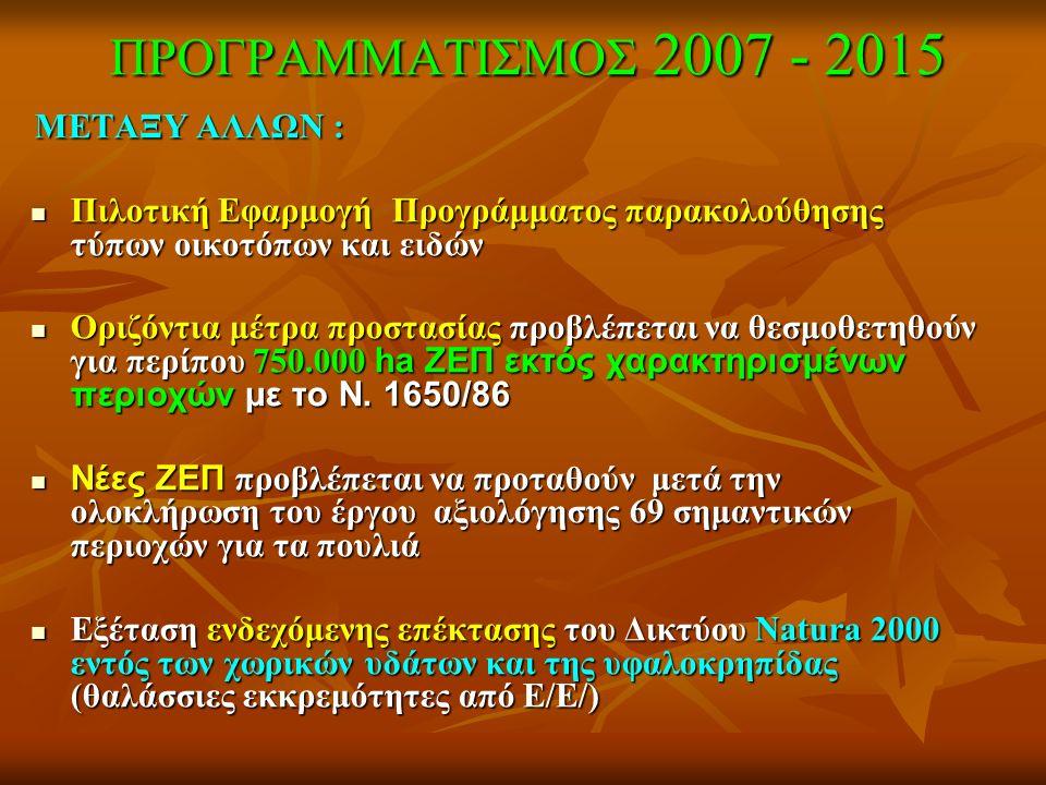 ΠΡΟΓΡΑΜΜΑΤΙΣΜΟΣ 2007 - 2015 ΜΕΤΑΞΥ ΑΛΛΩΝ : ΜΕΤΑΞΥ ΑΛΛΩΝ : Πιλοτική Εφαρμογή Προγράμματος παρακολούθησης τύπων οικοτόπων και ειδών Πιλοτική Εφαρμογή Προγράμματος παρακολούθησης τύπων οικοτόπων και ειδών Οριζόντια μέτρα προστασίας προβλέπεται να θεσμοθετηθούν για περίπου 750.000 ha ΖΕΠ εκτός χαρακτηρισμένων περιοχών με το Ν.