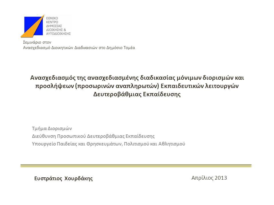 Ανασχεδιασμός της ανασχεδιασμένης διαδικασίας μόνιμων διορισμών και προσλήψεων (προσωρινών αναπληρωτών) Εκπαιδευτικών λειτουργών Δευτεροβάθμιας Εκπαίδευσης Τμήμα Διορισμών Διεύθυνση Προσωπικού Δευτεροβάθμιας Εκπαίδευσης Υπουργείο Παιδείας και Θρησκευμάτων, Πολιτισμού και Αθλητισμού Σεμινάριο στον Ανασχεδιασμό Διοικητικών Διαδικασιών στο Δημόσιο Τομέα Ευστράτιος Χουρδάκης Απρίλιος 2013