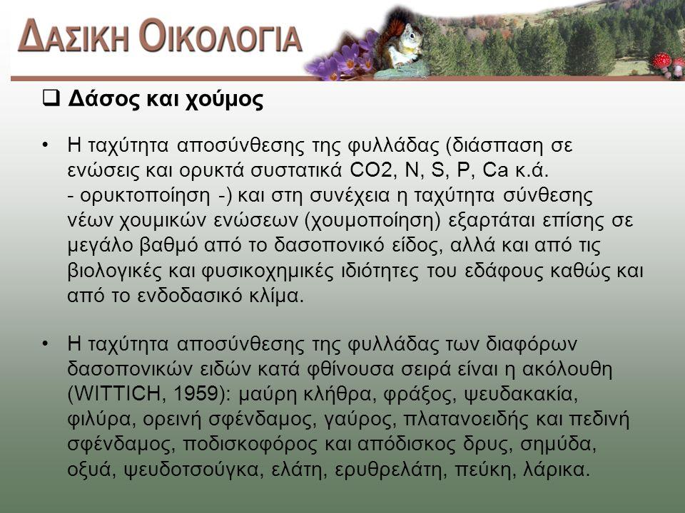  Δάσος και χούμος Η ταχύτητα αποσύνθεσης της φυλλάδας (διάσπαση σε ενώσεις και ορυκτά συστατικά CO2, N, S, P, Ca κ.ά.