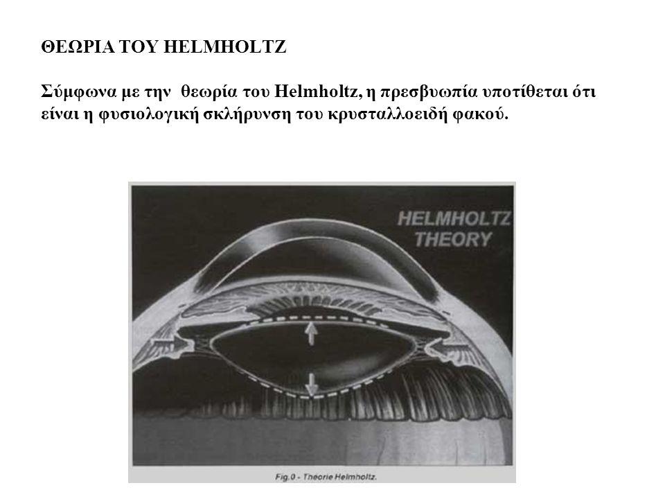 ΘΕΩΡΙΑ ΤΟΥ HELMHOLTZ Σύμφωνα με την θεωρία του Helmholtz, η πρεσβυωπία υποτίθεται ότι είναι η φυσιολογική σκλήρυνση του κρυσταλλοειδή φακού.