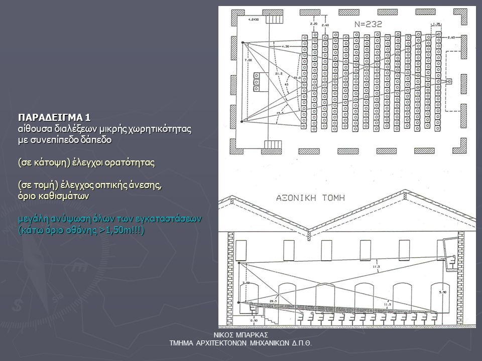 ΝΙΚΟΣ ΜΠΑΡΚΑΣ ΤΜΗΜΑ ΑΡΧΙΤΕΚΤΟΝΩΝ ΜΗΧΑΝΙΚΩΝ Δ.Π.Θ. ΠΑΡΑΔΕΙΓΜΑ 1 αίθουσα διαλέξεων μικρής χωρητικότητας με συνεπίπεδο δάπεδο (σε κάτοψη) έλεγχοι ορατότη