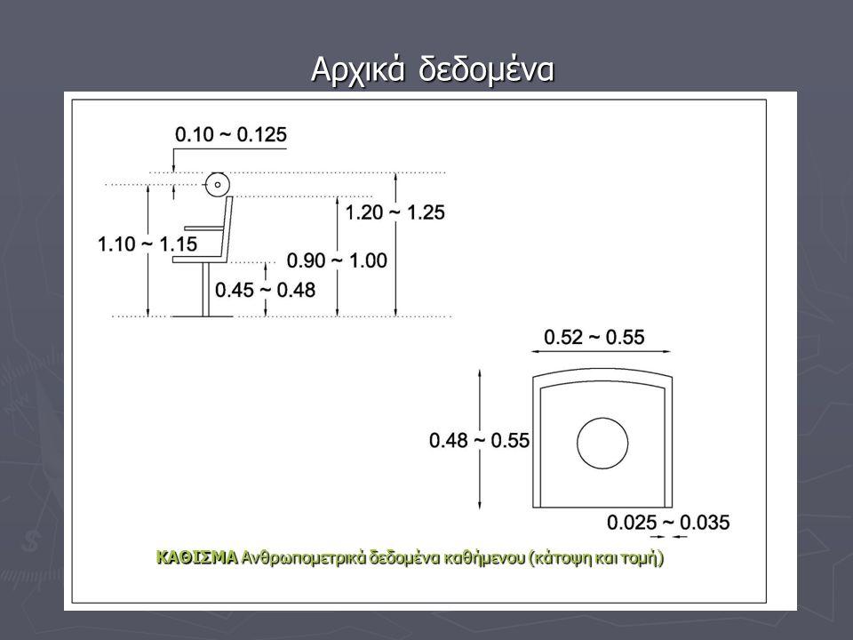 Αρχικά δεδομένα ΚΑΘΙΣΜΑ Ανθρωπομετρικά δεδομένα καθήμενου (κάτοψη και τομή)