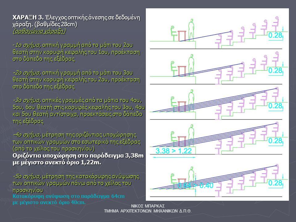 ΝΙΚΟΣ ΜΠΑΡΚΑΣ ΤΜΗΜΑ ΑΡΧΙΤΕΚΤΟΝΩΝ ΜΗΧΑΝΙΚΩΝ Δ.Π.Θ. ΧΑΡΑΞΗ 3. Έλεγχος οπτικής άνεσης σε δεδομένη χάραξη. (βαθμίδες 28cm) (ορθογώνια χάραξη) -1ο σχήμα, ο