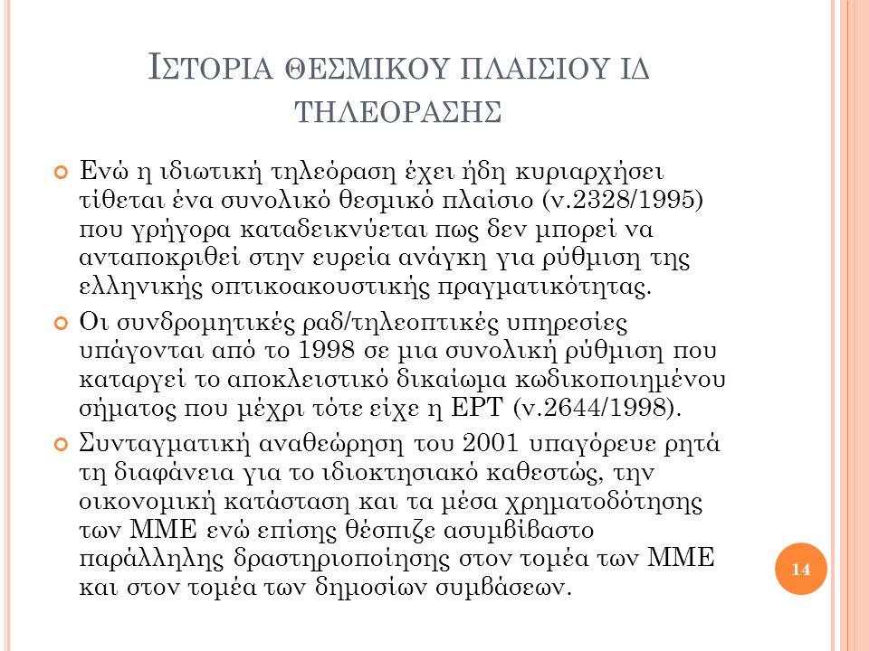 Ι ΣΤΟΡΙΑ ΘΕΣΜΙΚΟΥ ΠΛΑΙΣΙΟΥ ΙΔ ΤΗΛΕΟΡΑΣΗΣ Ενώ η ιδιωτική τηλεόραση έχει ήδη κυριαρχήσει τίθεται ένα συνολικό θεσμικό πλαίσιο (ν.2328/1995) που γρήγορα καταδεικνύεται πως δεν μπορεί να ανταποκριθεί στην ευρεία ανάγκη για ρύθμιση της ελληνικής οπτικοακουστικής πραγματικότητας.