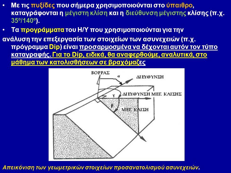 Με τις πυξίδες που σήμερα χρησιμοποιούνται στο ύπαιθρο, καταγράφονται η μέγιστη κλίση και η διεύθυνση μέγιστης κλίσης (π.χ.