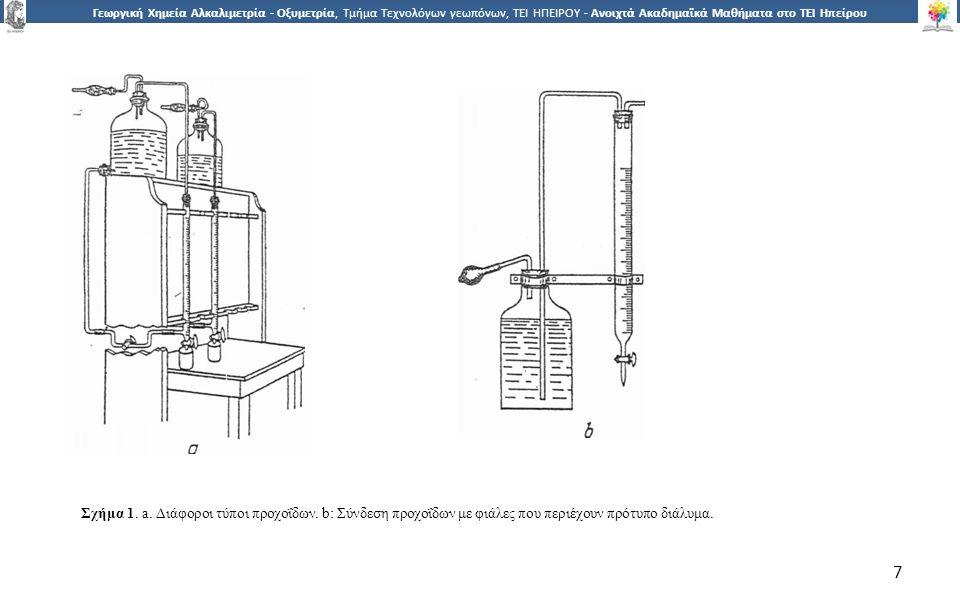 7 Γεωργική Χημεία Αλκαλιμετρία - Οξυμετρία, Τμήμα Τεχνολόγων γεωπόνων, ΤΕΙ ΗΠΕΙΡΟΥ - Ανοιχτά Ακαδημαϊκά Μαθήματα στο ΤΕΙ Ηπείρου 7 Σχήμα 1.