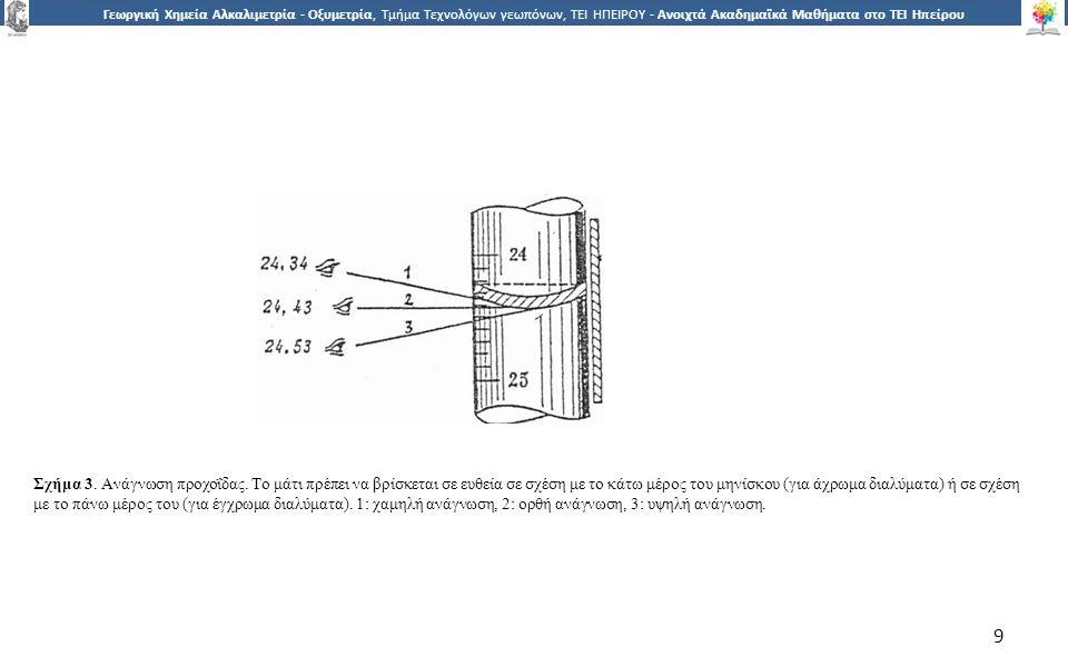 9 Γεωργική Χημεία Αλκαλιμετρία - Οξυμετρία, Τμήμα Τεχνολόγων γεωπόνων, ΤΕΙ ΗΠΕΙΡΟΥ - Ανοιχτά Ακαδημαϊκά Μαθήματα στο ΤΕΙ Ηπείρου 9 Σχήμα 3.