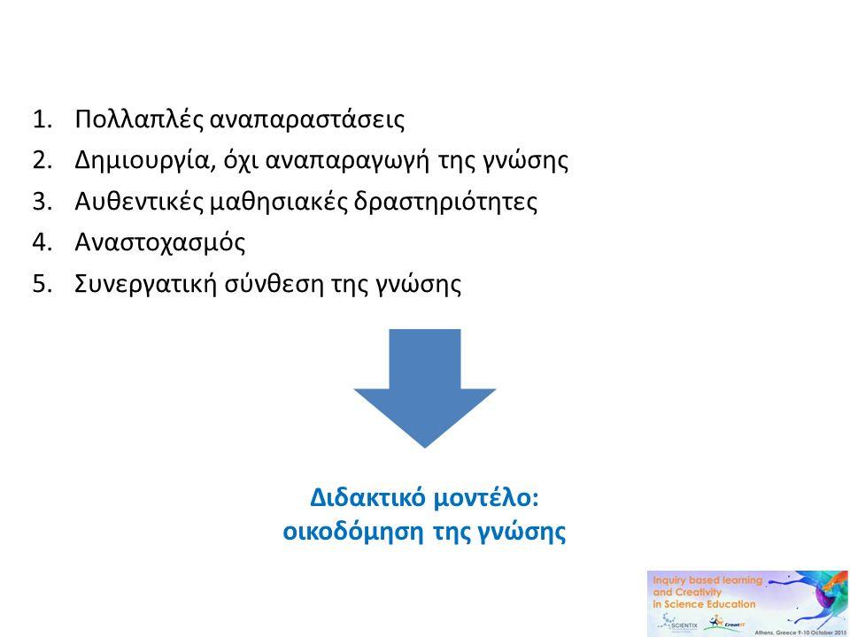 1.Πολλαπλές αναπαραστάσεις 2.Δημιουργία, όχι αναπαραγωγή της γνώσης 3.Αυθεντικές μαθησιακές δραστηριότητες 4.Αναστοχασμός 5.Συνεργατική σύνθεση της γνώσης Διδακτικό μοντέλο: οικοδόμηση της γνώσης