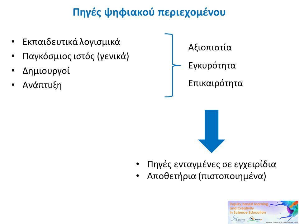 Πηγές ψηφιακού περιεχομένου Εκπαιδευτικά λογισμικά Παγκόσμιος ιστός (γενικά) Δημιουργοί Ανάπτυξη Αξιοπιστία Εγκυρότητα Επικαιρότητα Πηγές ενταγμένες σε εγχειρίδια Αποθετήρια (πιστοποιημένα)