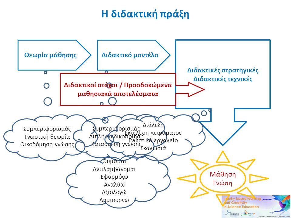 H διδακτική πράξη Θεωρία μάθησηςΔιδακτικό μοντέλο Διδακτικές στρατηγικές Διδακτικές τεχνικές Μάθηση Γνώση Συμπεριφορισμός Γνωστική θεωρία Οικοδόμηση γνώσης Συμπεριφορισμός Διπλή κωδικοποίηση Κατασκευή γνώσης Διάλεξη Εκτέλεση πειράματος Γνωστικό εργαλείο Σκαλωσιά Θυμάμαι Αντιλαμβάνομαι Εφαρμόζω Αναλύω Αξιολογώ Δημιουργώ Διδακτικοί στόχοι / Προσδοκώμενα μαθησιακά αποτελέσματα