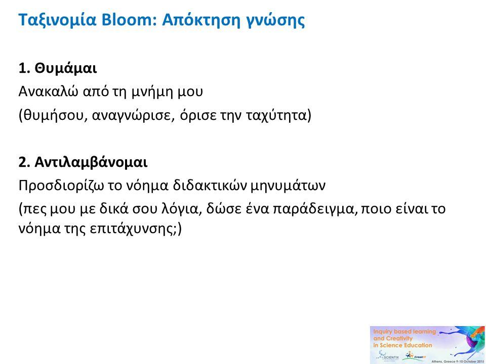 Ταξινομία Bloom: Απόκτηση γνώσης 1. Θυμάμαι Ανακαλώ από τη μνήμη μου (θυμήσου, αναγνώρισε, όρισε την ταχύτητα) 2. Αντιλαμβάνομαι Προσδιορίζω το νόημα