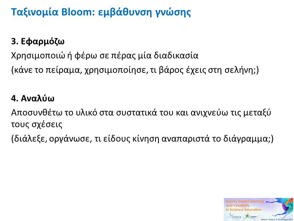 Ταξινομία Bloom: εμβάθυνση γνώσης 3. Εφαρμόζω Χρησιμοποιώ ή φέρω σε πέρας μία διαδικασία (κάνε το πείραμα, χρησιμοποίησε, τι βάρος έχεις στη σελήνη;)