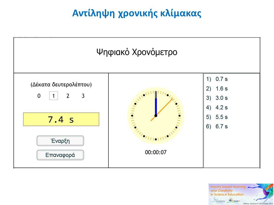 Αντίληψη χρονικής κλίμακας