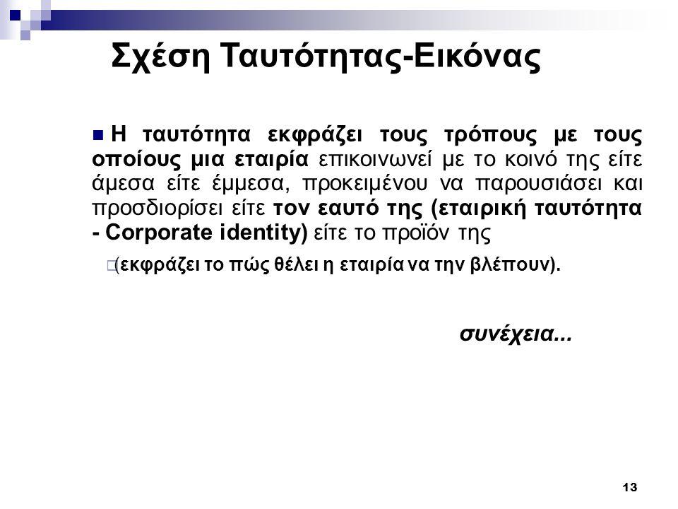 13 H ταυτότητα εκφράζει τους τρόπους με τους οποίους μια εταιρία επικοινωνεί με το κοινό της είτε άμεσα είτε έμμεσα, προκειμένου να παρουσιάσει και προσδιορίσει είτε τον εαυτό της (εταιρική ταυτότητα - Corporate identity) είτε το προϊόν της  (εκφράζει το πώς θέλει η εταιρία να την βλέπουν).