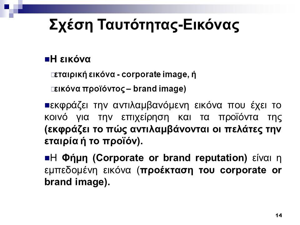 14 Η εικόνα  εταιρική εικόνα - corporate image, ή  εικόνα προϊόντος – brand image) εκφράζει την αντιλαμβανόμενη εικόνα που έχει το κοινό για την επιχείρηση και τα προϊόντα της (εκφράζει το πώς αντιλαμβάνονται οι πελάτες την εταιρία ή το προϊόν).