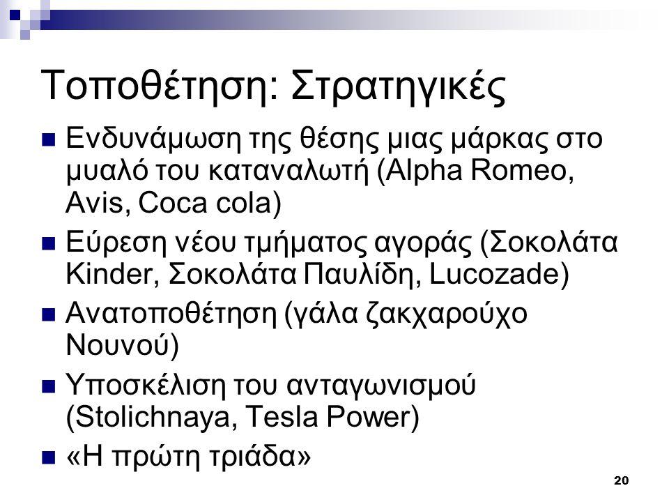 20 Toποθέτηση: Στρατηγικές Ενδυνάμωση της θέσης μιας μάρκας στο μυαλό του καταναλωτή (Alpha Romeo, Avis, Coca cola) Eύρεση νέου τμήματος αγοράς (Σοκολάτα Κinder, Σοκολάτα Παυλίδη, Lucozade) Aνατοποθέτηση (γάλα ζακχαρούχο Νουνού) Yποσκέλιση του ανταγωνισμού (Stolichnaya, Tesla Power) «Η πρώτη τριάδα»