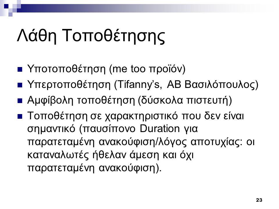 23 Λάθη Τοποθέτησης Υποτοποθέτηση (me too προϊόν) Yπερτοποθέτηση (Τifanny's, AB Βασιλόπουλος) Αμφίβολη τοποθέτηση (δύσκολα πιστευτή) Τοποθέτηση σε χαρακτηριστικό που δεν είναι σημαντικό (παυσίπονο Duration για παρατεταμένη ανακούφιση/λόγος αποτυχίας: οι καταναλωτές ήθελαν άμεση και όχι παρατεταμένη ανακούφιση).
