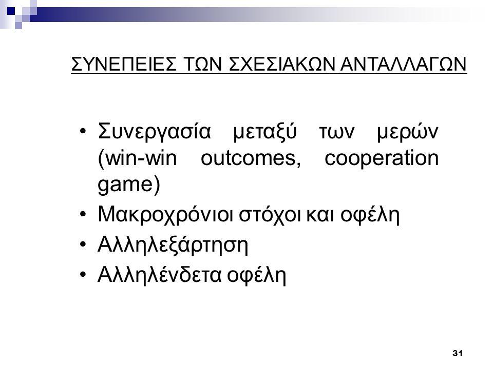 31 ΣΥΝΕΠΕΙΕΣ ΤΩΝ ΣΧΕΣΙΑΚΩΝ ΑΝΤΑΛΛΑΓΩΝ Συνεργασία μεταξύ των μερών (win-win outcomes, cooperation game) Μακροχρόνιοι στόχοι και οφέλη Αλληλεξάρτηση Αλληλένδετα οφέλη