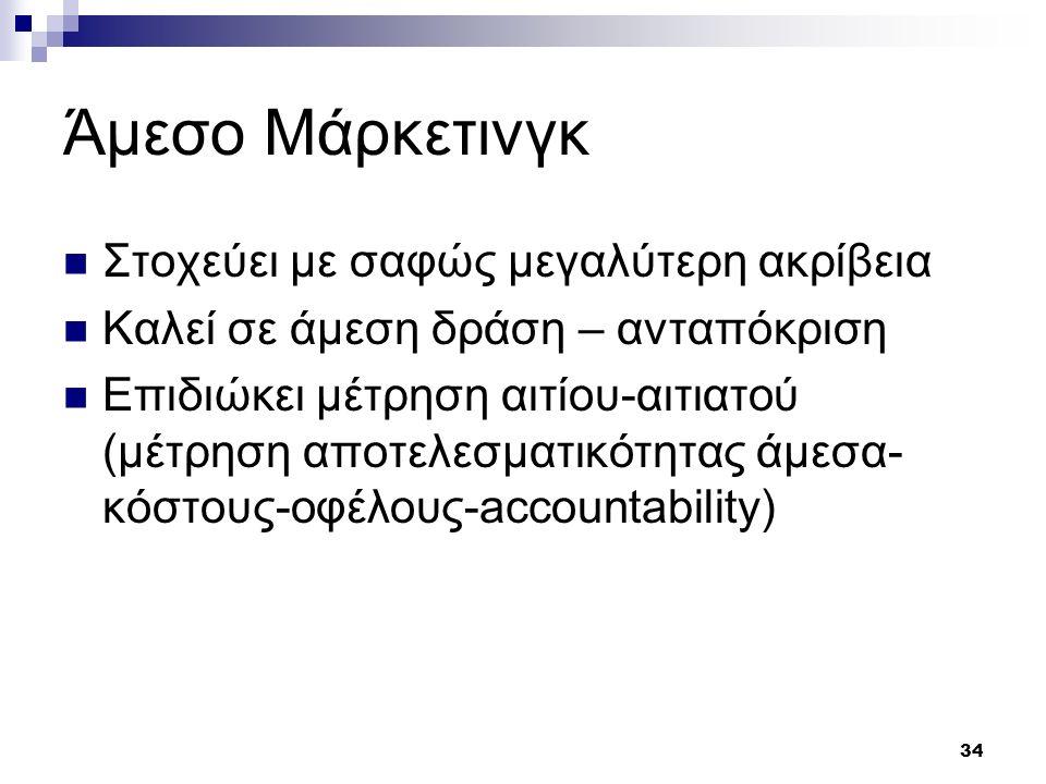 34 Άμεσο Μάρκετινγκ Στοχεύει με σαφώς μεγαλύτερη ακρίβεια Καλεί σε άμεση δράση – ανταπόκριση Επιδιώκει μέτρηση αιτίου-αιτιατού (μέτρηση αποτελεσματικότητας άμεσα- κόστους-οφέλους-accountability)