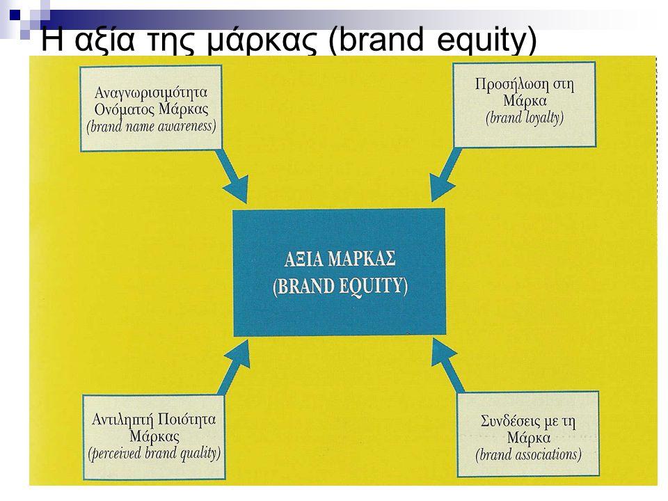 8 Η αξία της μάρκας (brand equity) - Aaker 1996.
