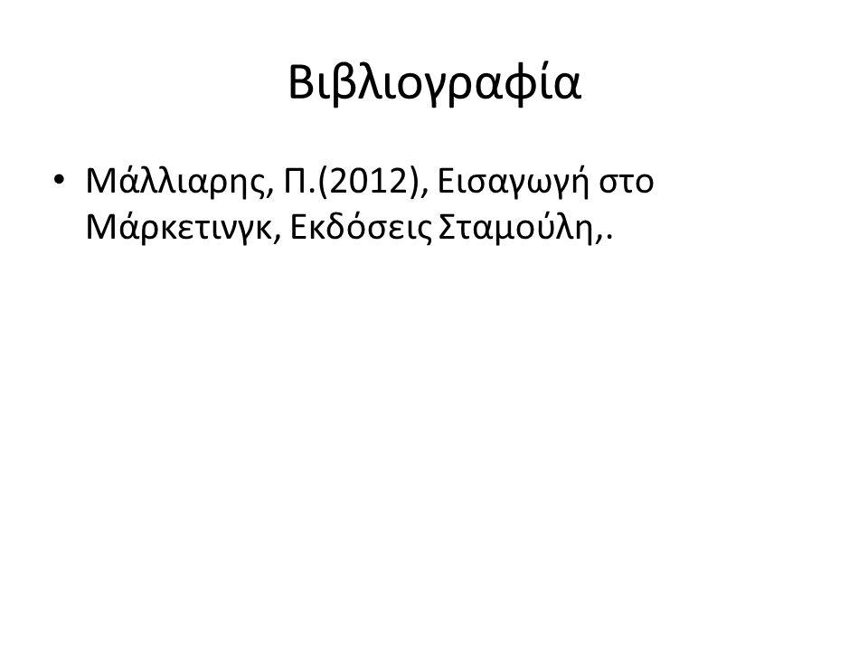 Βιβλιογραφία Μάλλιαρης, Π.(2012), Εισαγωγή στο Μάρκετινγκ, Εκδόσεις Σταμούλη,.
