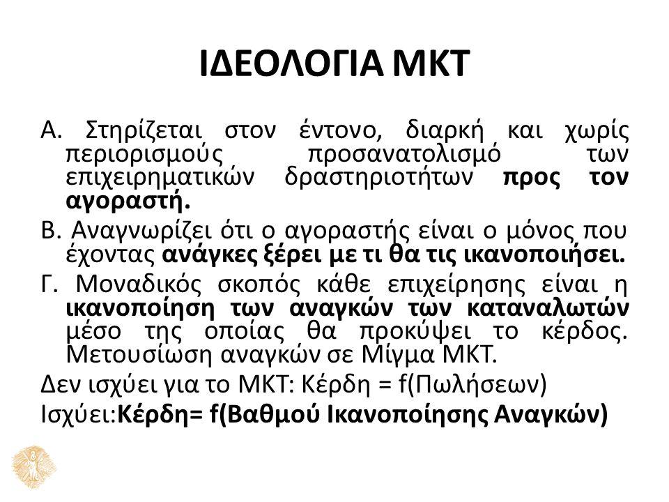 ΙΔΕΟΛΟΓΙΑ ΜΚΤ Α.