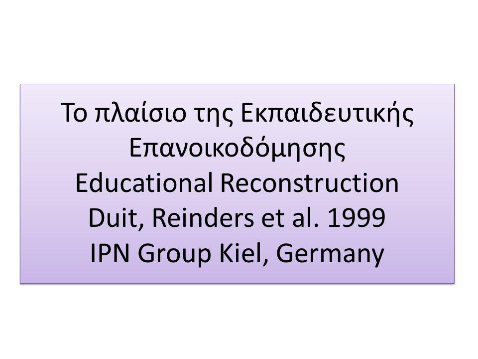 Το πλαίσιο της Εκπαιδευτικής Επανοικοδόμησης Educational Reconstruction Duit, Reinders et al. 1999 IPN Group Kiel, Germany