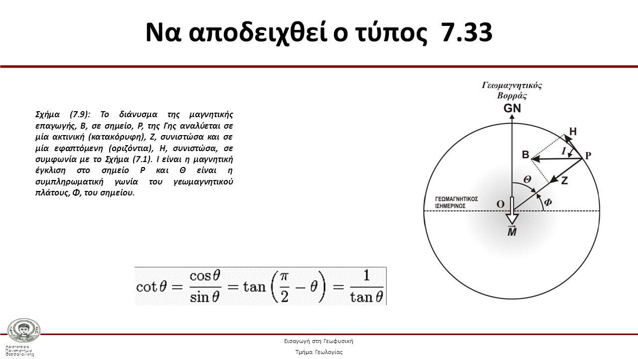 Αριστοτέλειο Πανεπιστήμιο Θεσσαλονίκης Εισαγωγή στη Γεωφυσική Τμήμα Γεωλογίας Σχήμα (7.9): Το διάνυσμα της μαγνητικής επαγωγής, Β, σε σημείο, P, της Γης αναλύεται σε μία ακτινική (κατακόρυφη), Ζ, συνιστώσα και σε μία εφαπτόμενη (οριζόντια), Η, συνιστώσα, σε συμφωνία με το Σχήμα (7.1).