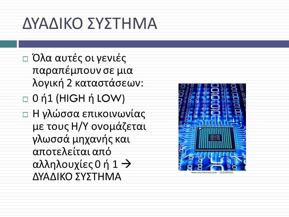ΔΥΑΔΙΚΟ ΣΥΣΤΗΜΑ  Όλα αυτές οι γενιές παραπέμπουν σε μια λογική 2 καταστάσεων :  0 ή 1 (HIGH ή LOW)  Η γλώσσα επικοινωνίας με τους Η / Υ ονομάζεται γλωσσά μηχανής και αποτελείται από αλληλουχίες 0 ή 1  ΔΥΑΔΙΚΟ ΣΥΣΤΗΜΑ