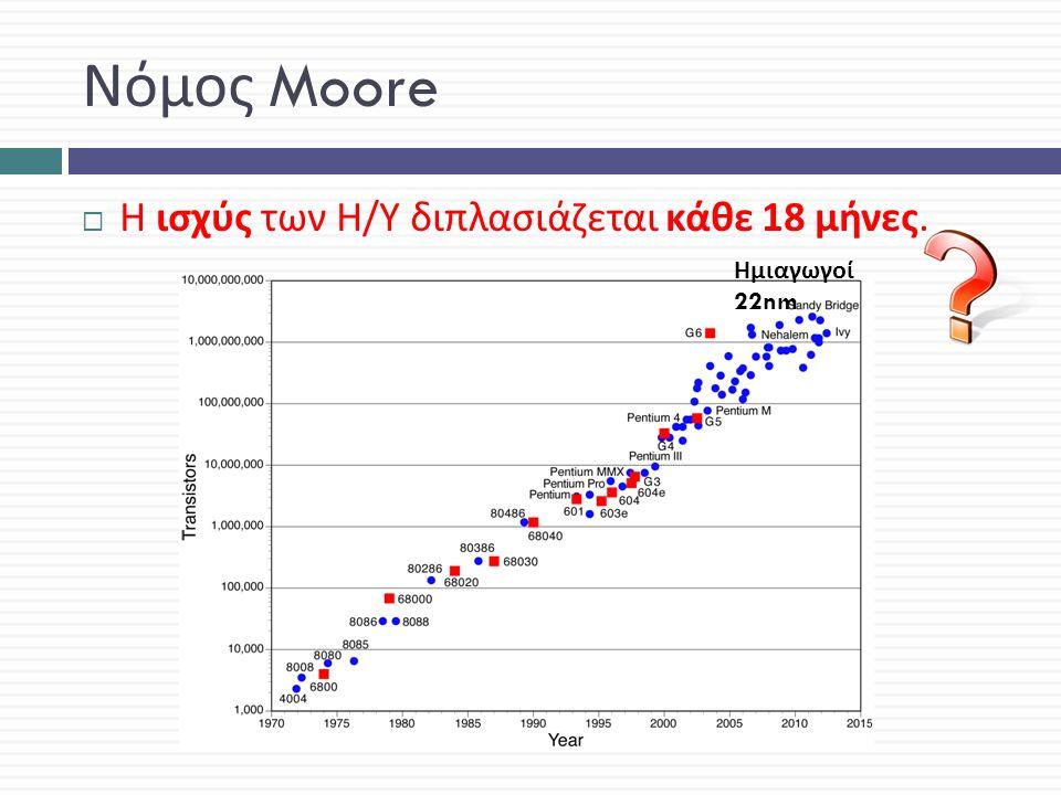 Νόμος Moore  Η ισχύς των Η / Υ διπλασιάζεται κάθε 18 μήνες. Ημιαγωγοί 22nm