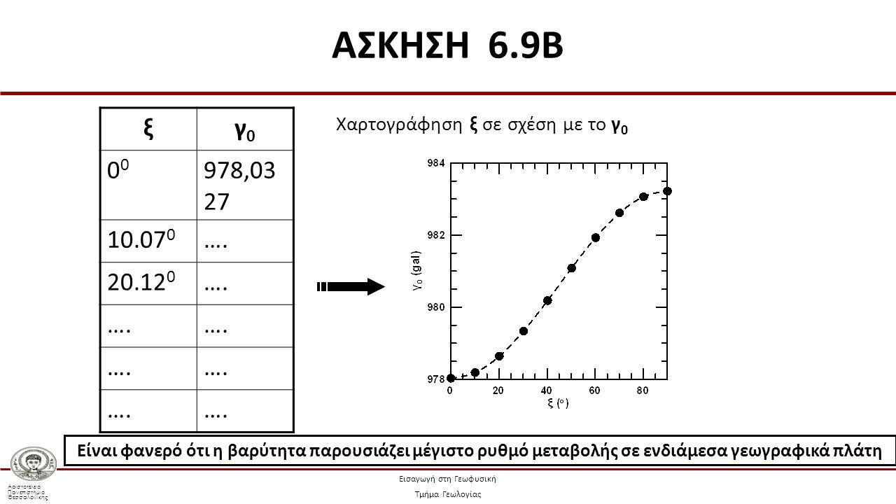 Αριστοτέλειο Πανεπιστήμιο Θεσσαλονίκης Εισαγωγή στη Γεωφυσική Τμήμα Γεωλογίας ξγ0γ0 0 978,03 27 10.07 0 …. 20.12 0 …. Είναι φανερό ότι η βαρύτητα παρο