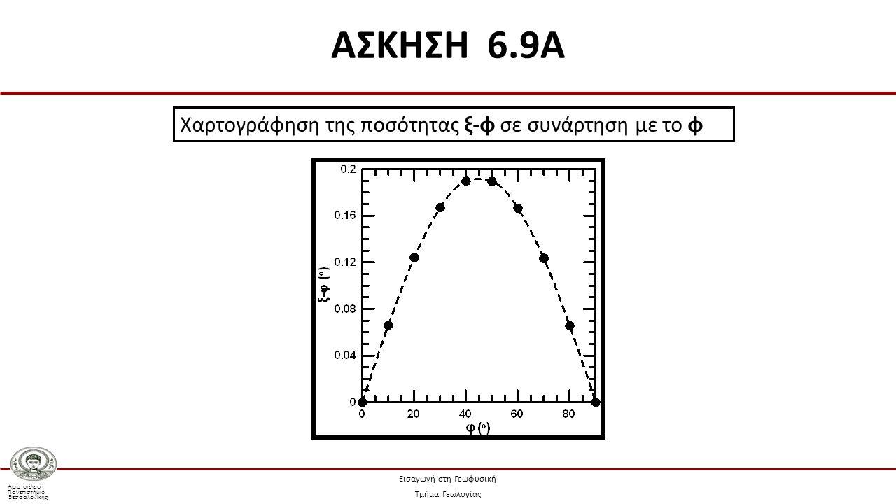 Αριστοτέλειο Πανεπιστήμιο Θεσσαλονίκης Εισαγωγή στη Γεωφυσική Τμήμα Γεωλογίας Με τις σχέσεις του ίδιου ελλειψοειδούς WGS84 να υπολογιστεί η τιμή της έντασης του πεδίου βαρύτητας, γ ο, πάνω στο ελλειψοειδές από περιστροφή για τις ίδιες τιμές του γεωγραφικού πλάτους και να γίνει γραφική παράσταση των μεταβολών της έντασης σε συνάρτηση με το γεωγραφικό πλάτος.