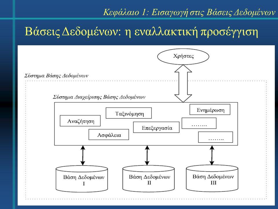 Κεφάλαιο 1: Εισαγωγή στις Βάσεις Δεδομένων Βάσεις Δεδομένων: η εναλλακτική προσέγγιση