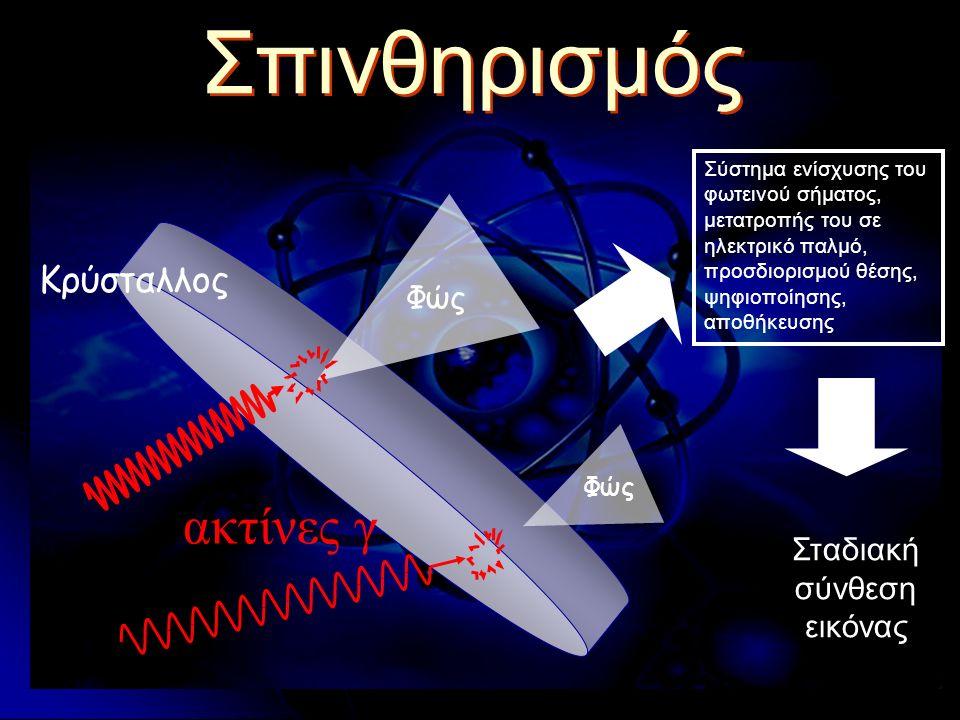ακτίνες γ Σπινθηρισμός Κρύσταλλος Φώς Σύστημα ενίσχυσης του φωτεινού σήματος, μετατροπής του σε ηλεκτρικό παλμό, προσδιορισμού θέσης, ψηφιοποίησης, αποθήκευσης Σταδιακή σύνθεση εικόνας