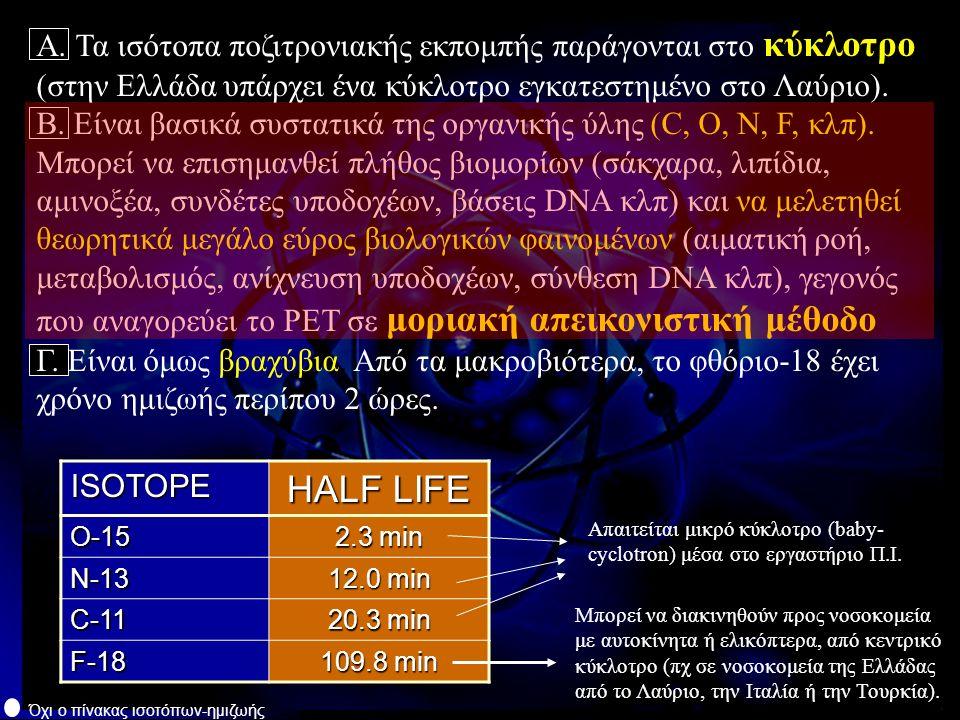 Α. Τα ισότοπα ποζιτρονιακής εκπομπής παράγονται στο κύκλοτρο (στην Ελλάδα υπάρχει ένα κύκλοτρο εγκατεστημένο στο Λαύριο). Β. Είναι βασικά συστατικά τη