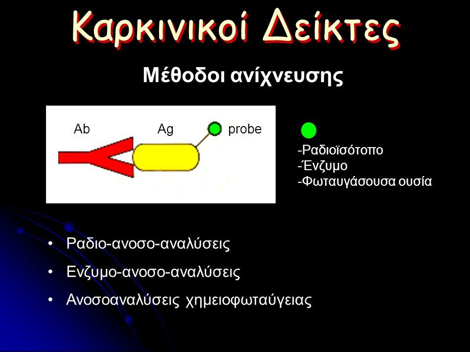 Καρκινικοί Δείκτες Μέθοδοι ανίχνευσης Ραδιο-ανοσο-αναλύσεις Ενζυµο-ανοσο-αναλύσεις Ανοσοαναλύσεις χηµειοφωταύγειας AbAgprobe -Ραδιοϊσότοπο -Ένζυμο -Φωταυγάσουσα ουσία