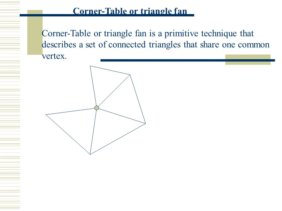 Corner-Table or triangle fan is a primitive technique that describes a set of connected triangles that share one common vertex. Corner-Table or triang