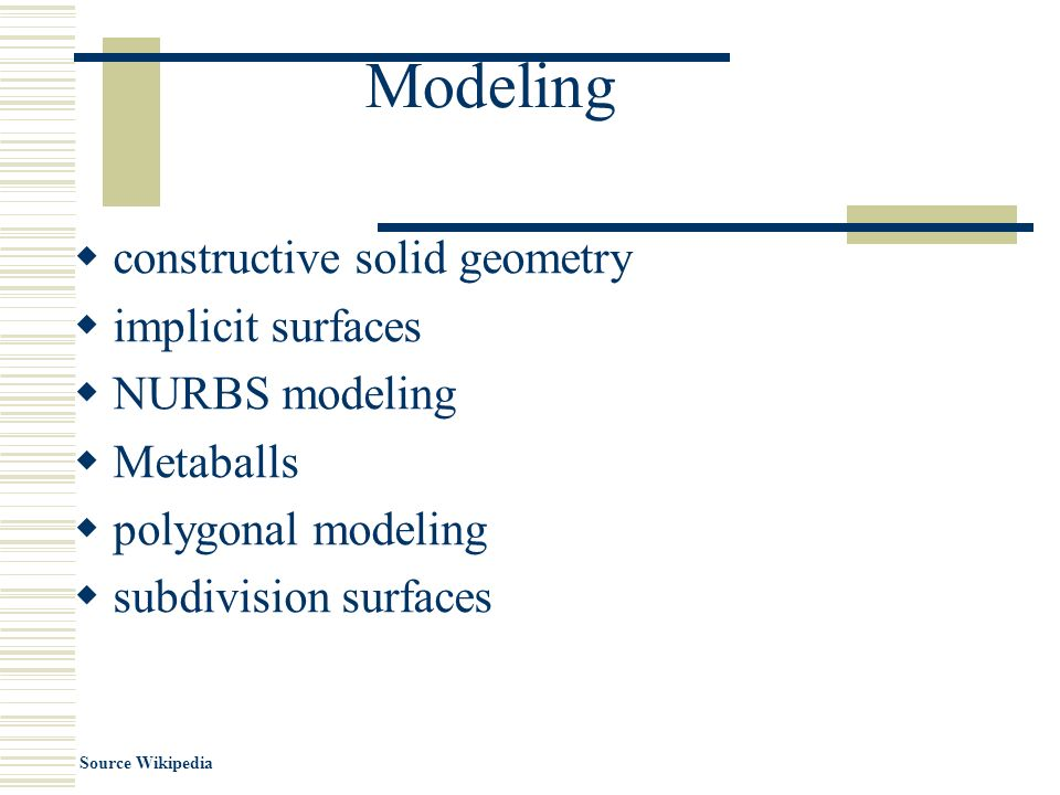 Constructive solid geometry (-) Source Wikipedia