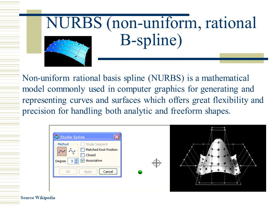 NURBS (non-uniform, rational B-spline) Source Wikipedia Non-uniform rational basis spline (NURBS) is a mathematical model commonly used in computer graphics for generating and representing curves and surfaces which offers great flexibility and precision for handling both analytic and freeform shapes.